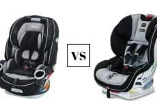 Graco 4Ever 4-in-1 Convertible Seat vs. Britax Boulevard ClickTight Convertible Seat